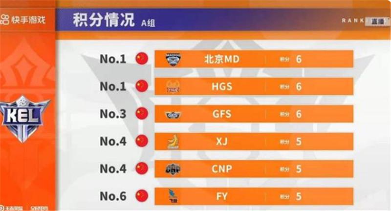 GFS传奇杯全胜晋级,6分钟不到完爆<a href=